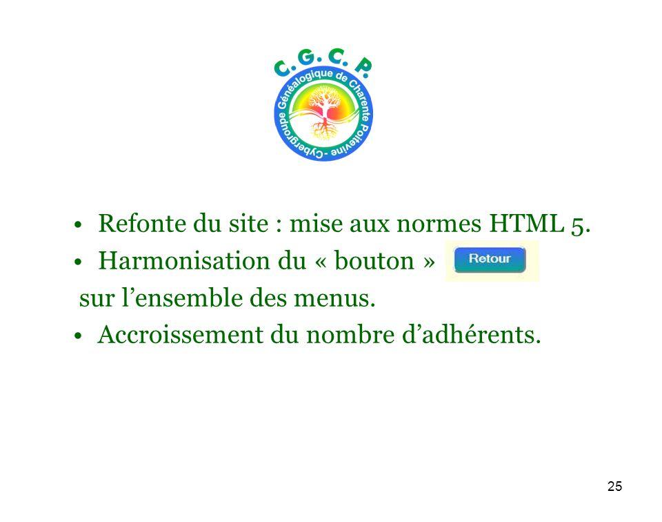 25 Refonte du site : mise aux normes HTML 5. Harmonisation du « bouton » sur lensemble des menus.