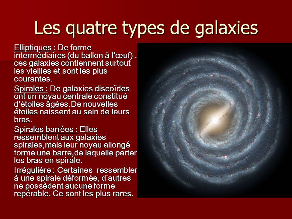 Les quatre types de galaxies Elliptiques : De forme intermédiaires (du ballon à lœuf), ces galaxies contiennent surtout les vieilles et sont les plus