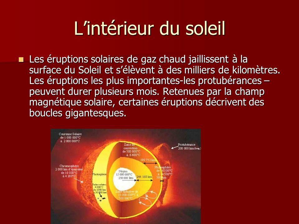 Lintérieur du soleil Les éruptions solaires de gaz chaud jaillissent à la surface du Soleil et sélèvent à des milliers de kilomètres. Les éruptions le