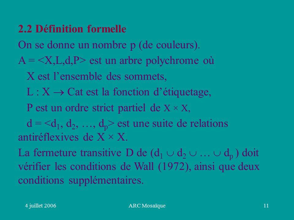 4 juillet 2006ARC Mosaïque11 2.2 Définition formelle On se donne un nombre p (de couleurs).