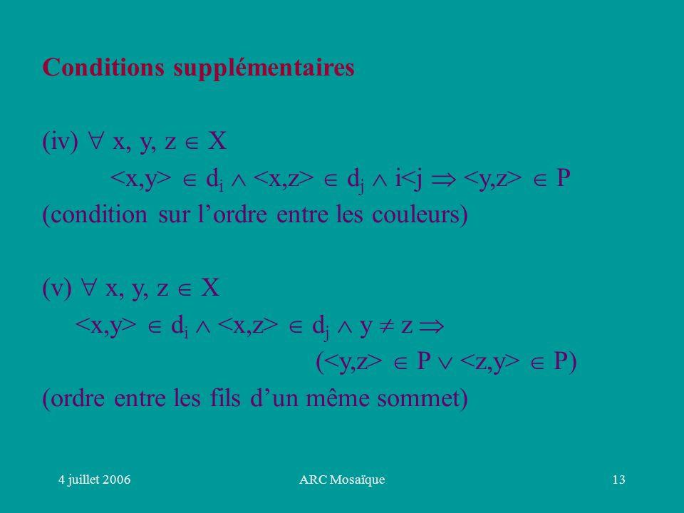 4 juillet 2006ARC Mosaïque13 Conditions supplémentaires (iv) x, y, z X d i d j i P (condition sur lordre entre les couleurs) (v) x, y, z X d i d j y z ( P P) (ordre entre les fils dun même sommet)