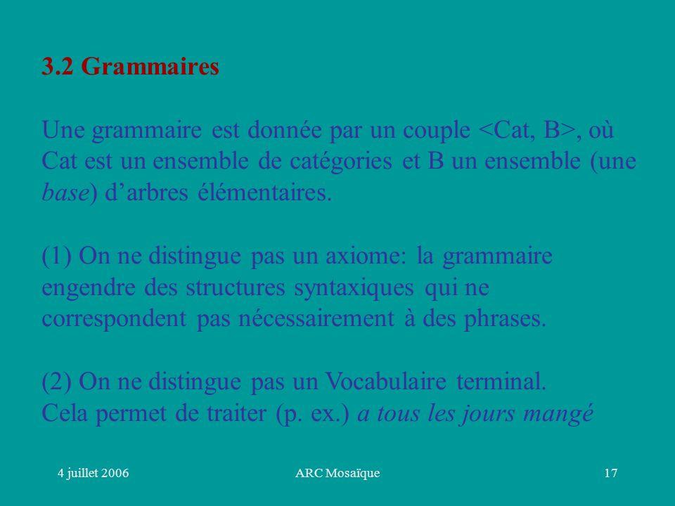 4 juillet 2006ARC Mosaïque17 3.2 Grammaires Une grammaire est donnée par un couple, où Cat est un ensemble de catégories et B un ensemble (une base) darbres élémentaires.