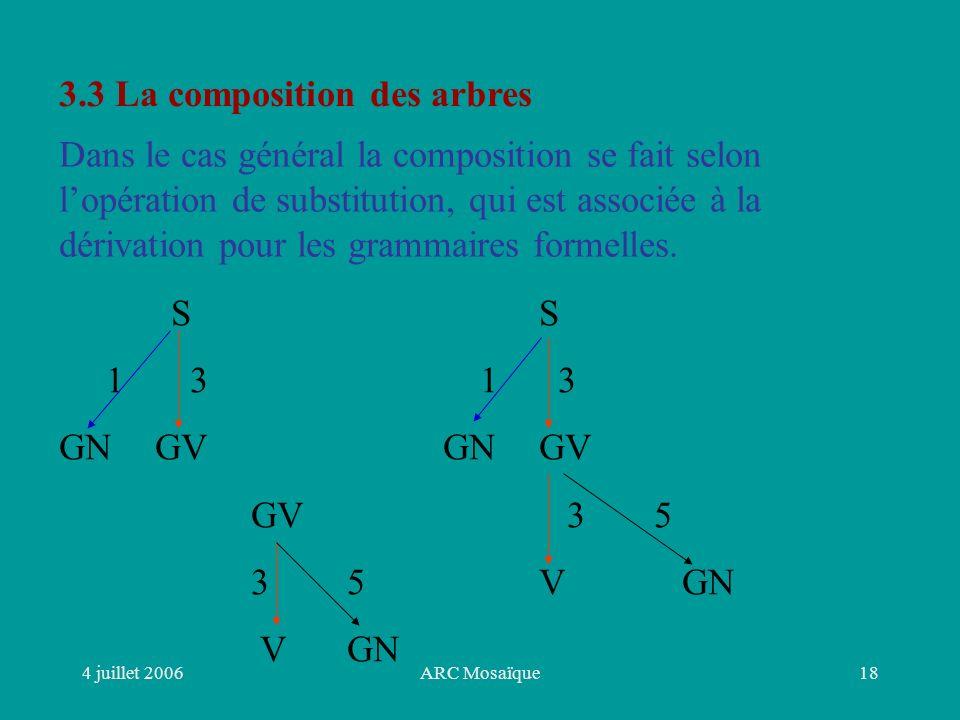 4 juillet 2006ARC Mosaïque18 3.3 La composition des arbres Dans le cas général la composition se fait selon lopération de substitution, qui est associée à la dérivation pour les grammaires formelles.