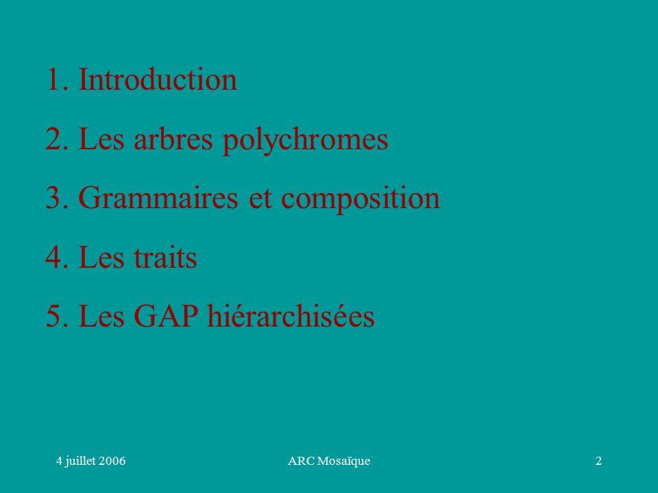 4 juillet 2006ARC Mosaïque2 1. Introduction 2. Les arbres polychromes 3.