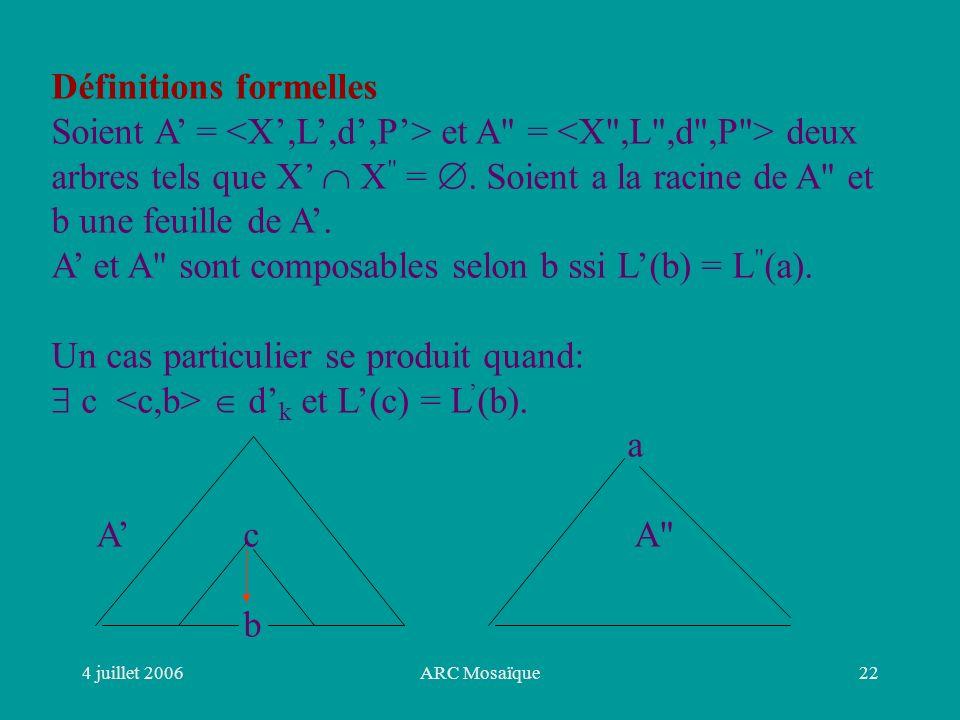 4 juillet 2006ARC Mosaïque22 Définitions formelles Soient A = et A = deux arbres tels que X X =.