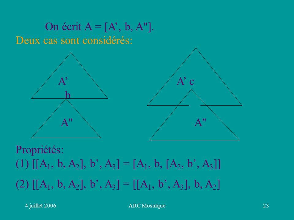 4 juillet 2006ARC Mosaïque23 On écrit A = [A, b, A ].