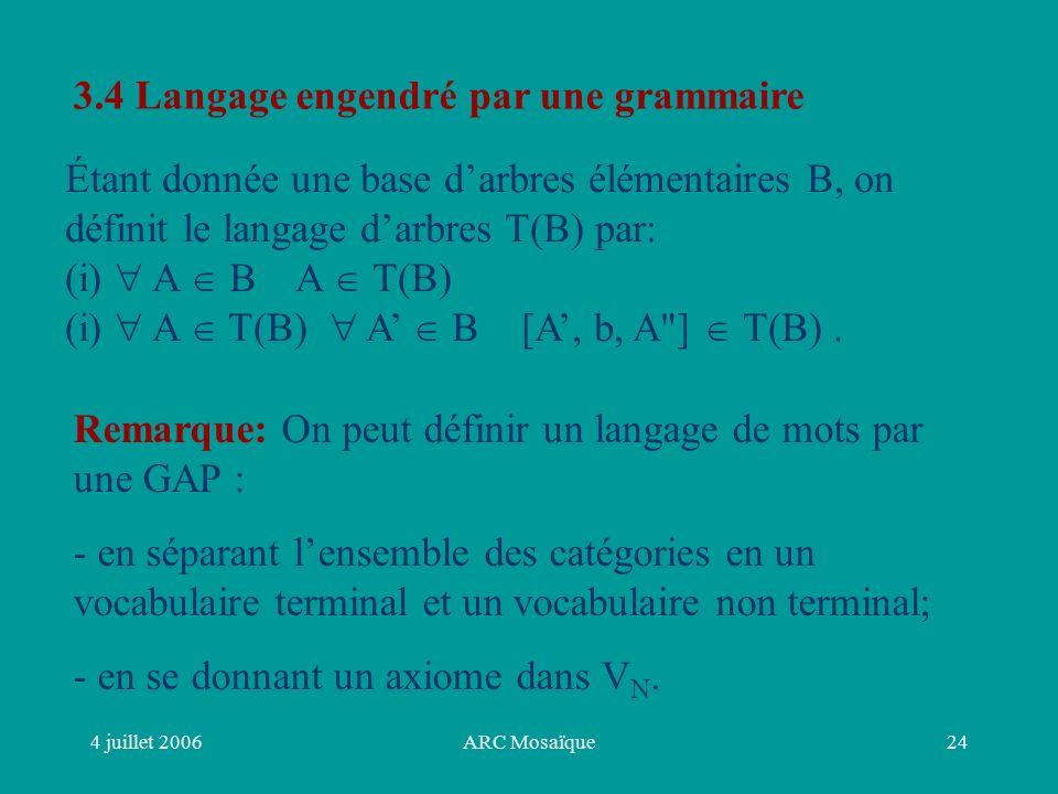 4 juillet 2006ARC Mosaïque24 Étant donnée une base darbres élémentaires B, on définit le langage darbres T(B) par: (i) A B A T(B) (i) A T(B) A B [A, b, A ] T(B).