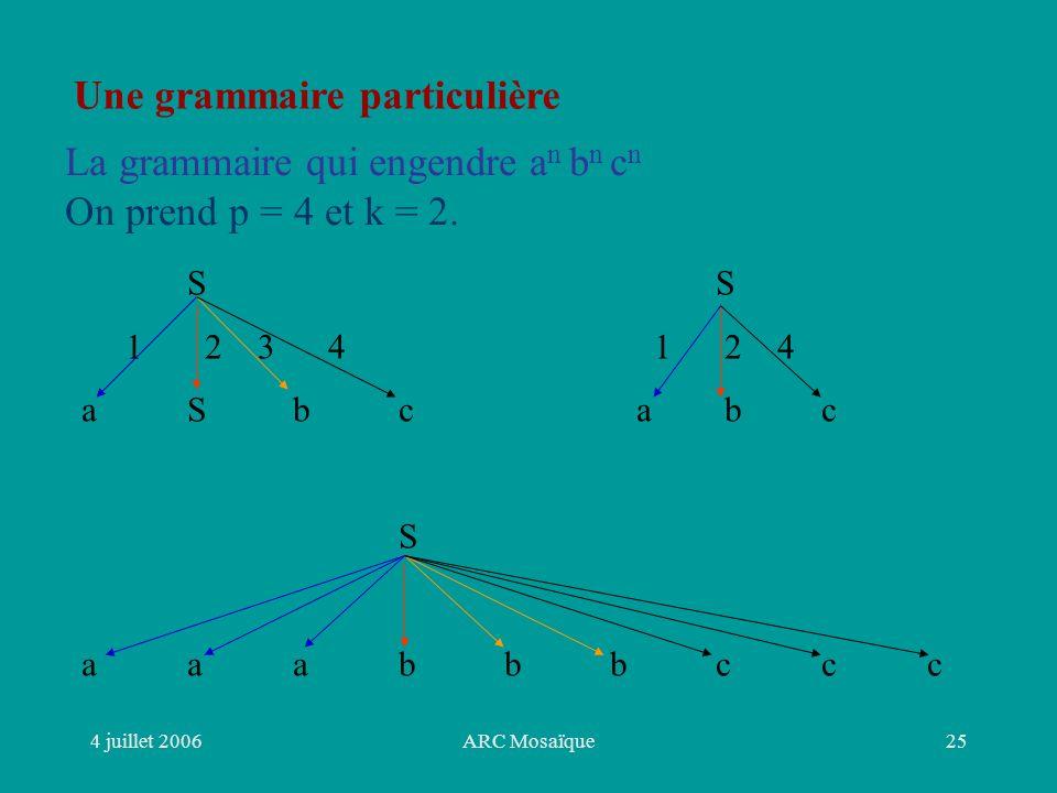 4 juillet 2006ARC Mosaïque25 La grammaire qui engendre a n b n c n On prend p = 4 et k = 2.