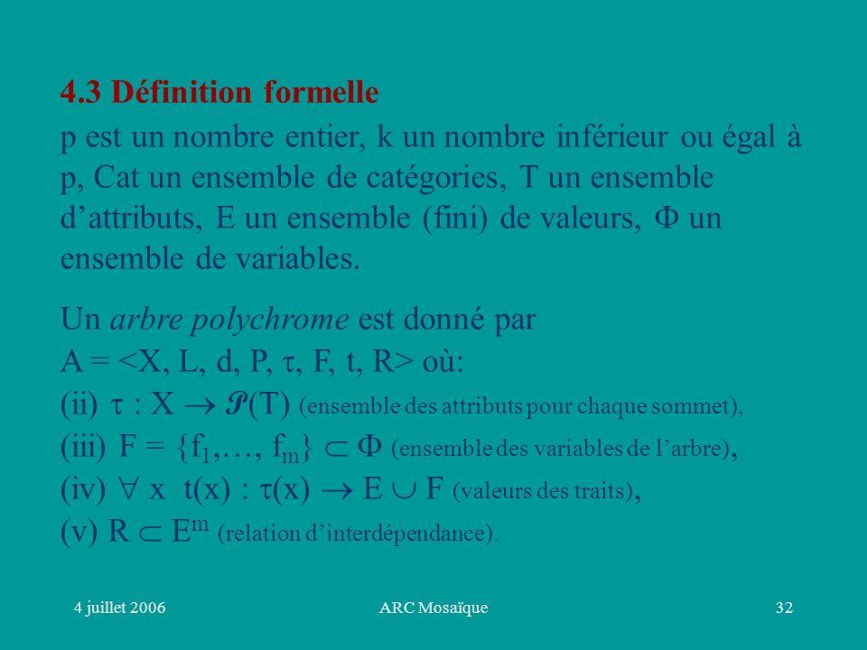 4 juillet 2006ARC Mosaïque32 4.3 Définition formelle p est un nombre entier, k un nombre inférieur ou égal à p, Cat un ensemble de catégories, T un ensemble dattributs, E un ensemble (fini) de valeurs, un ensemble de variables.