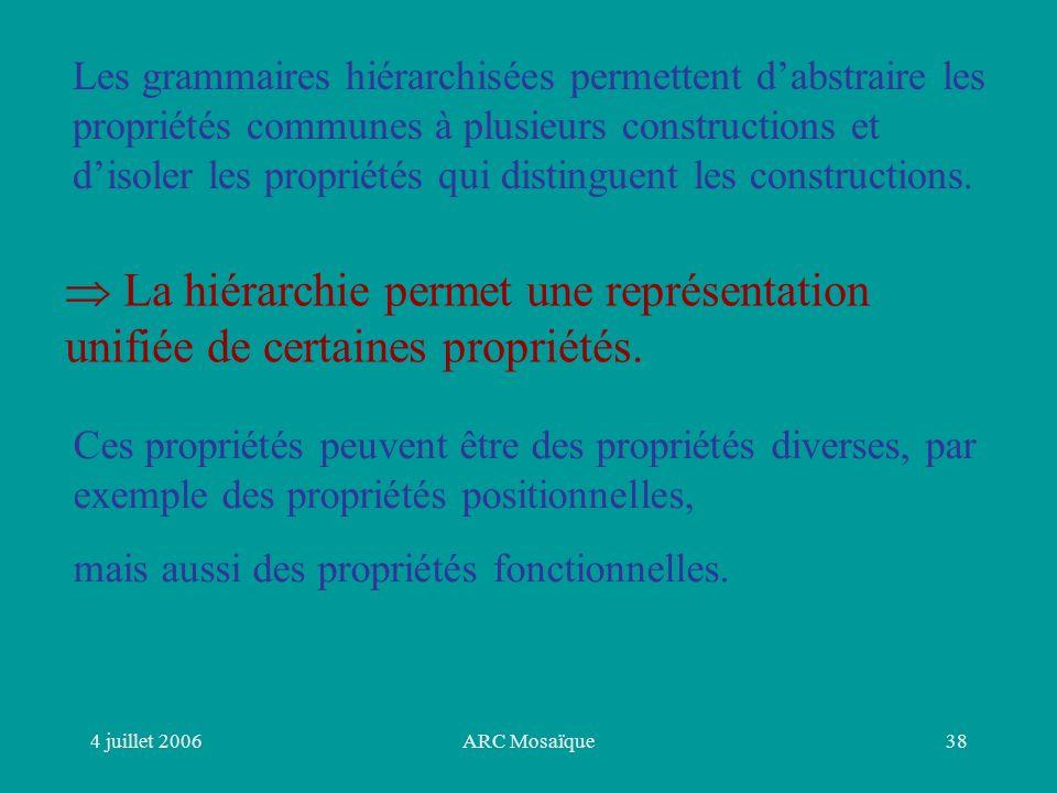 4 juillet 2006ARC Mosaïque38 Les grammaires hiérarchisées permettent dabstraire les propriétés communes à plusieurs constructions et disoler les propriétés qui distinguent les constructions.