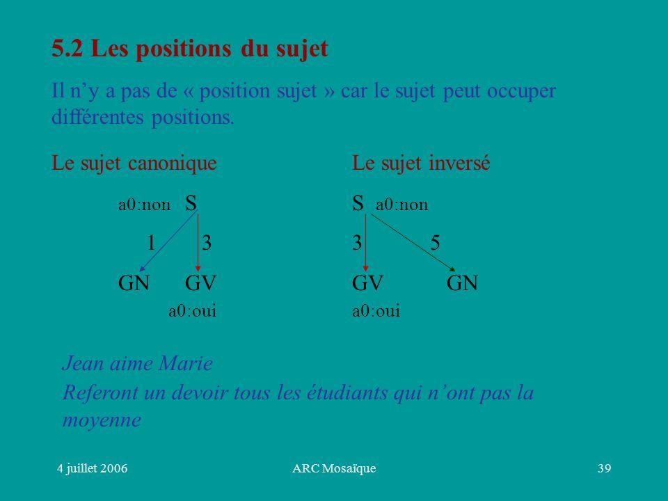 4 juillet 2006ARC Mosaïque39 5.2 Les positions du sujet Il ny a pas de « position sujet » car le sujet peut occuper différentes positions.