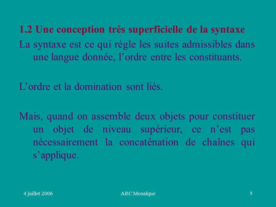 4 juillet 2006ARC Mosaïque6 1.3 Des grammaires syntagmatiques à X-barre Les grammaires syntagmatiques ne captent pas les parallélismes et les différences entre arbres: il ny a quune façon de dominer.