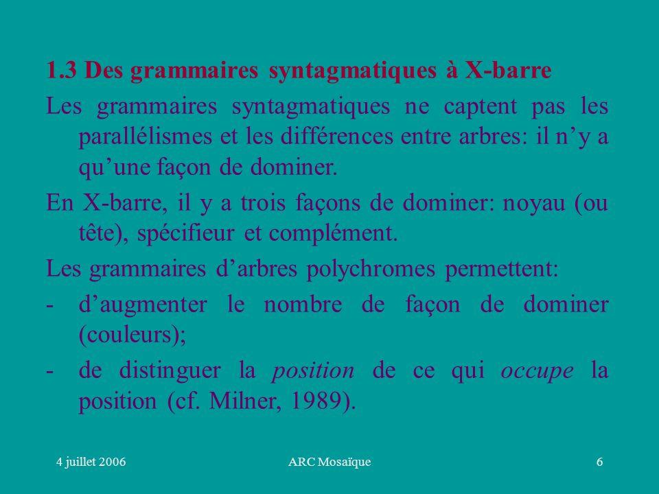 4 juillet 2006ARC Mosaïque27 Les arbres de la grammaire a1:X GV a1:non GV a2:nona2:Y a1:X GVGP a1:oui GVGN a2:oui a2:Y GN genre:G nombre:N genre:G dét N genre:G nombre:N nombre:N