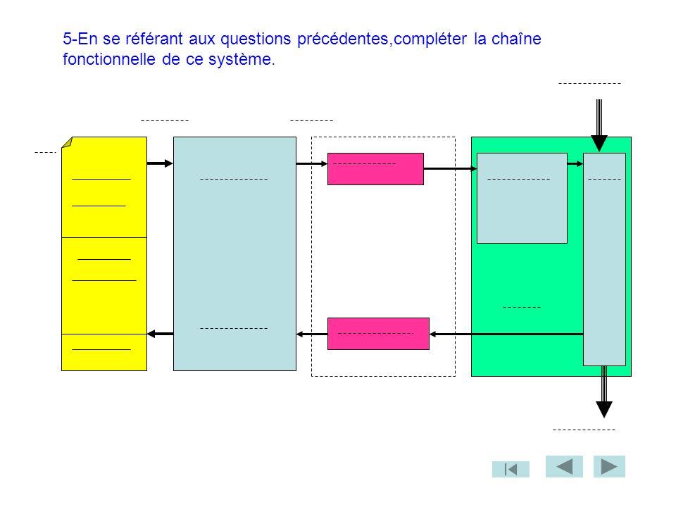 5-En se référant aux questions précédentes,compléter la chaîne fonctionnelle de ce système.
