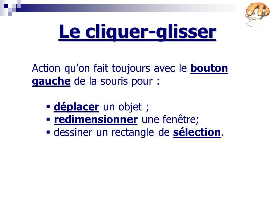 Le cliquer-glisser Action quon fait toujours avec le bouton gauche de la souris pour : déplacer un objet ; redimensionner une fenêtre; dessiner un rectangle de sélection.