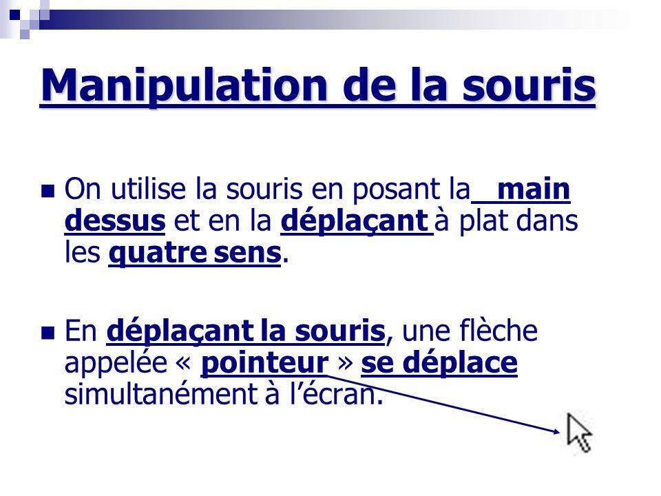 Manipulation de la souris On utilise la souris en posant la main dessus et en la déplaçant à plat dans les quatre sens.