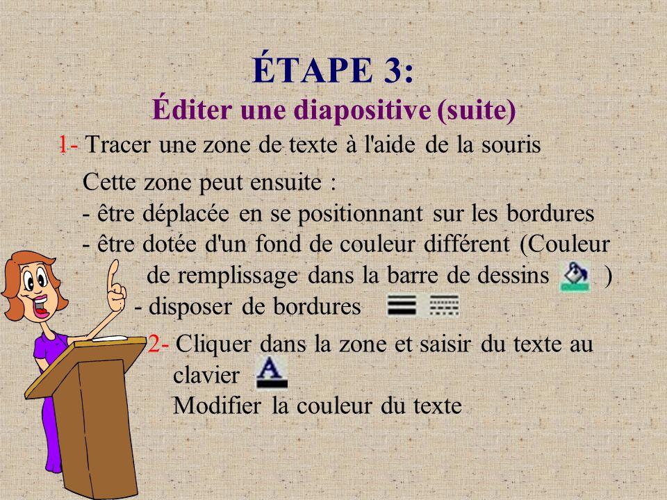 ÉTAPE 3: Éditer une diapositive (suite) 1- Tracer une zone de texte à l'aide de la souris Cette zone peut ensuite : - être déplacée en se positionnant