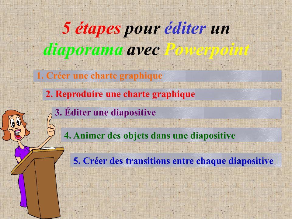 5 étapes pour éditer un diaporama avec Powerpoint 1. Créer une charte graphique 2. Reproduire une charte graphique 3. Éditer une diapositive 4. Animer