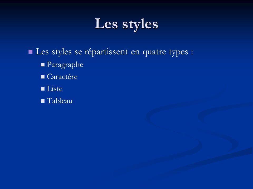 Les styles Les styles se répartissent en quatre types : Paragraphe Caractère Liste Tableau