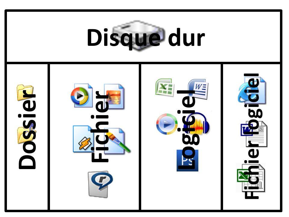 Disque dur Dossier Fichier Logiciel Fichier logiciel