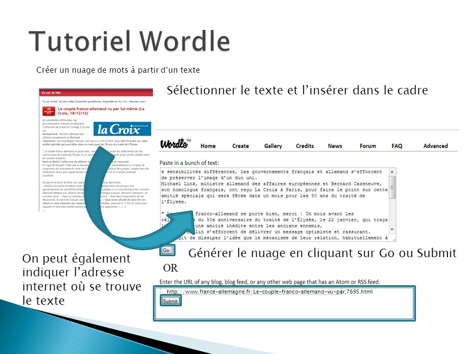 Créer un nuage de mots à partir dun texte http://www.france-allemagne.fr/Le-couple-franco-allemand-vu-par,7695.html Sélectionner le texte et linsérer