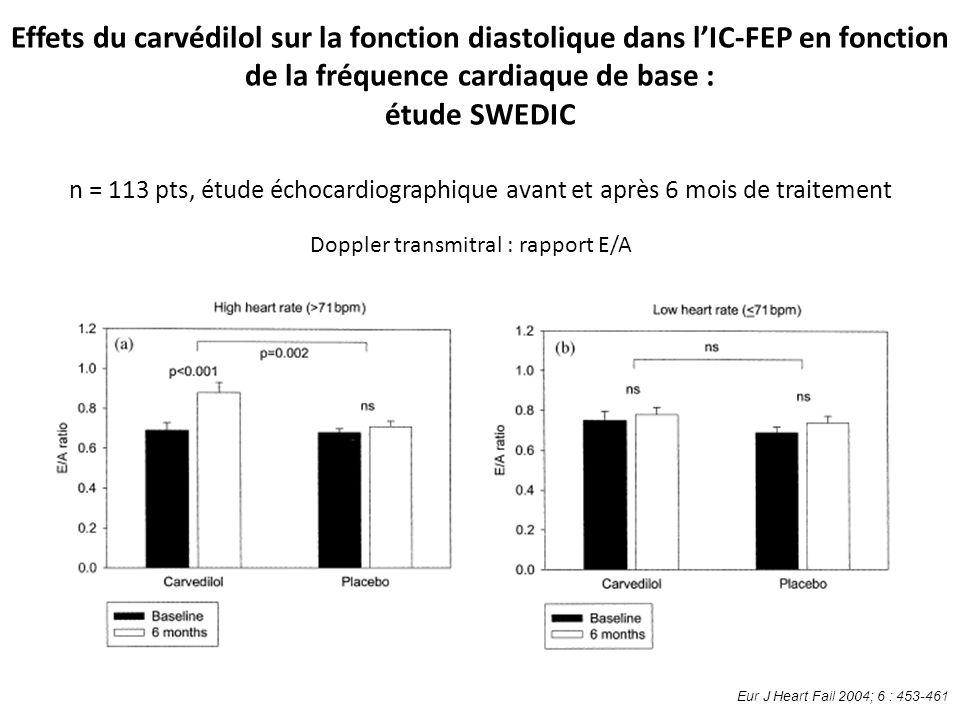 Effets du carvédilol sur la fonction diastolique dans lIC-FEP en fonction de la fréquence cardiaque de base : étude SWEDIC n = 113 pts, étude échocardiographique avant et après 6 mois de traitement Doppler transmitral : rapport E/A Eur J Heart Fail 2004; 6 : 453-461