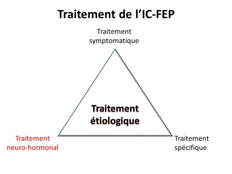 Traitement de lIC-FEP Traitement symptomatique Traitement neuro-hormonal Traitement spécifique