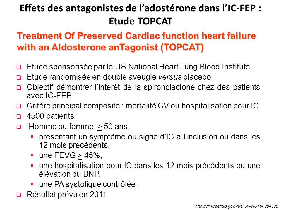 Etude sponsorisée par le US National Heart Lung Blood Institute Etude randomisée en double aveugle versus placebo Objectif démontrer lintérêt de la spironolactone chez des patients avec IC-FEP.