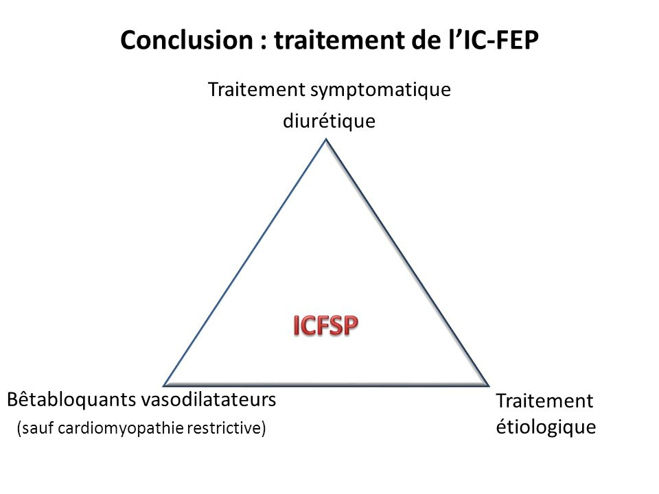 Conclusion : traitement de lIC-FEP Traitement symptomatique diurétique Bêtabloquants vasodilatateurs (sauf cardiomyopathie restrictive) Traitement étiologique
