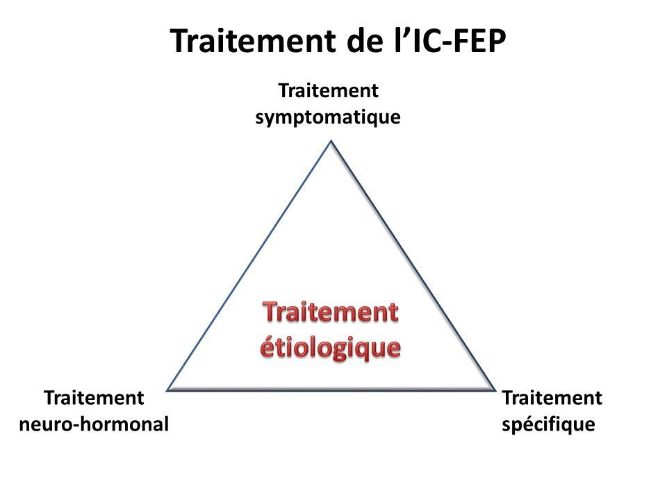 Conclusion : traitement de lIC-FEP Traitement symptomatique diurétique Bêtabloquants vasodilatateurs (sauf cardiomyopathie restrictive) Traitement étiologique