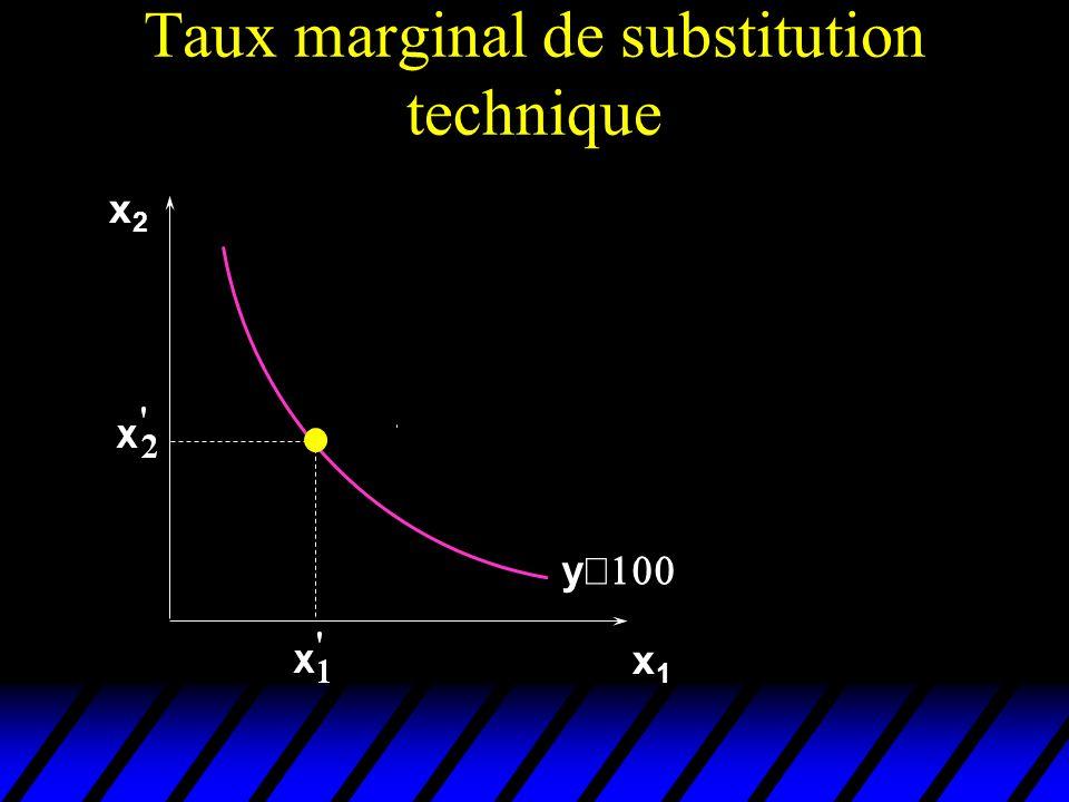 Taux marginal de substitution technique x2x2 x1x1 y