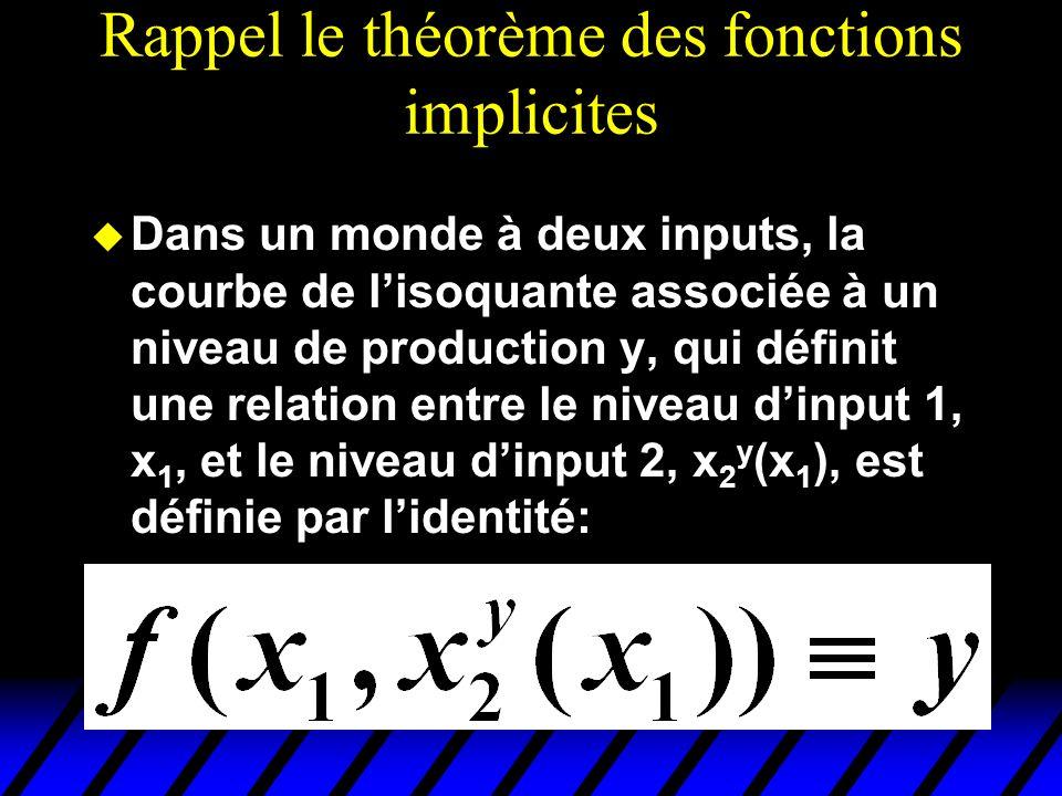 Rappel le théorème des fonctions implicites Dans un monde à deux inputs, la courbe de lisoquante associée à un niveau de production y, qui définit une relation entre le niveau dinput 1, x 1, et le niveau dinput 2, x 2 y (x 1 ), est définie par lidentité: