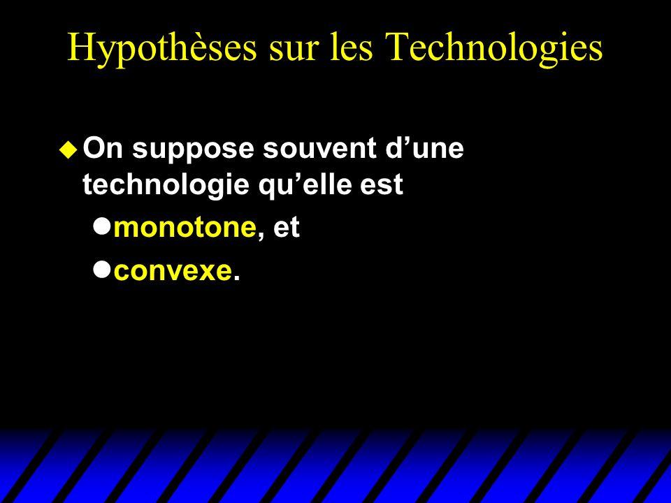 Hypothèses sur les Technologies On suppose souvent dune technologie quelle est monotone, et convexe.
