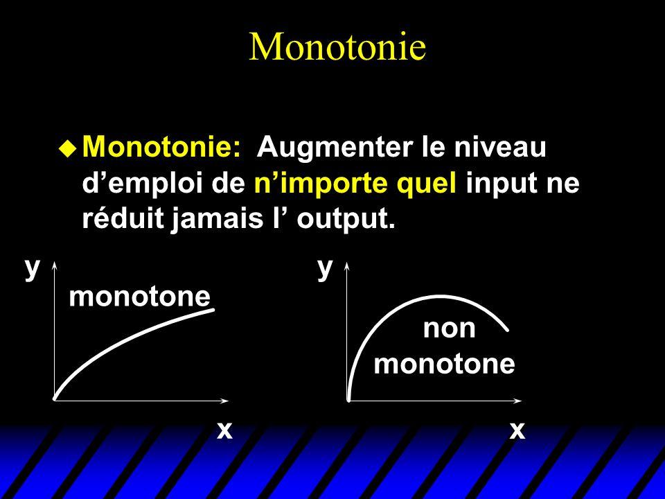 Monotonie Monotonie: Augmenter le niveau demploi de nimporte quel input ne réduit jamais l output. y x y x monotone non monotone