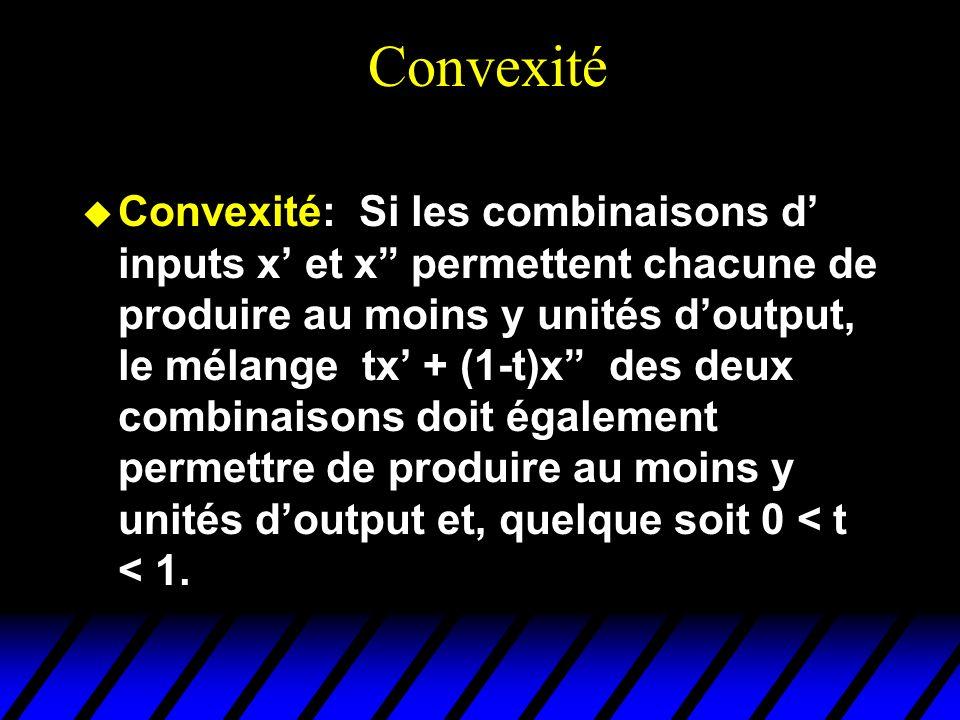 Convexité Convexité: Si les combinaisons d inputs x et x permettent chacune de produire au moins y unités doutput, le mélange tx + (1-t)x des deux combinaisons doit également permettre de produire au moins y unités doutput et, quelque soit 0 < t < 1.