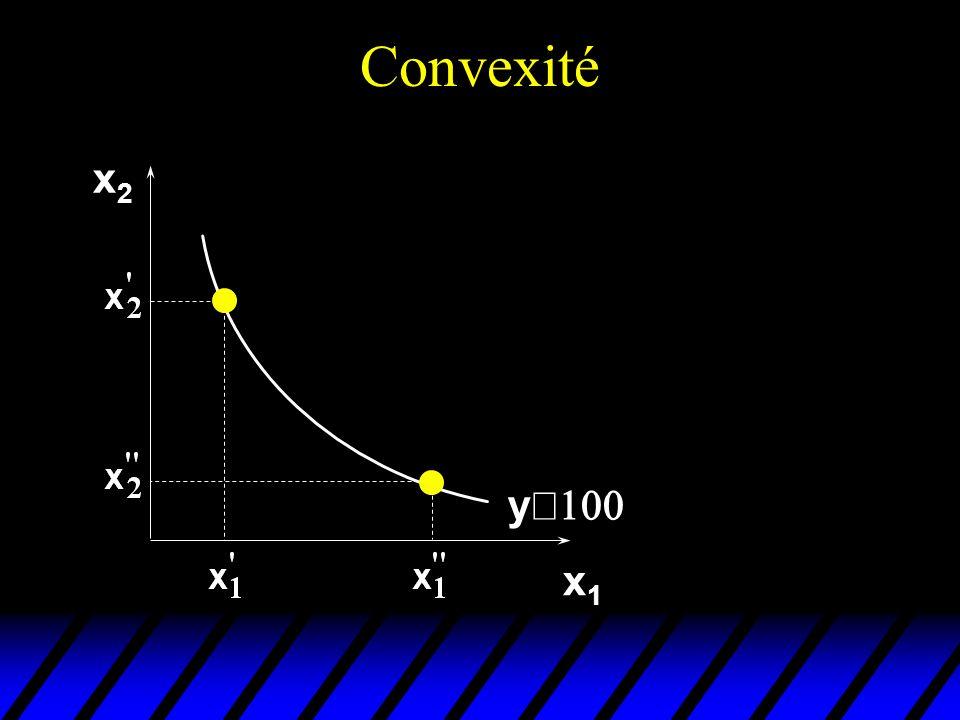 Convexité x2x2 x1x1 y