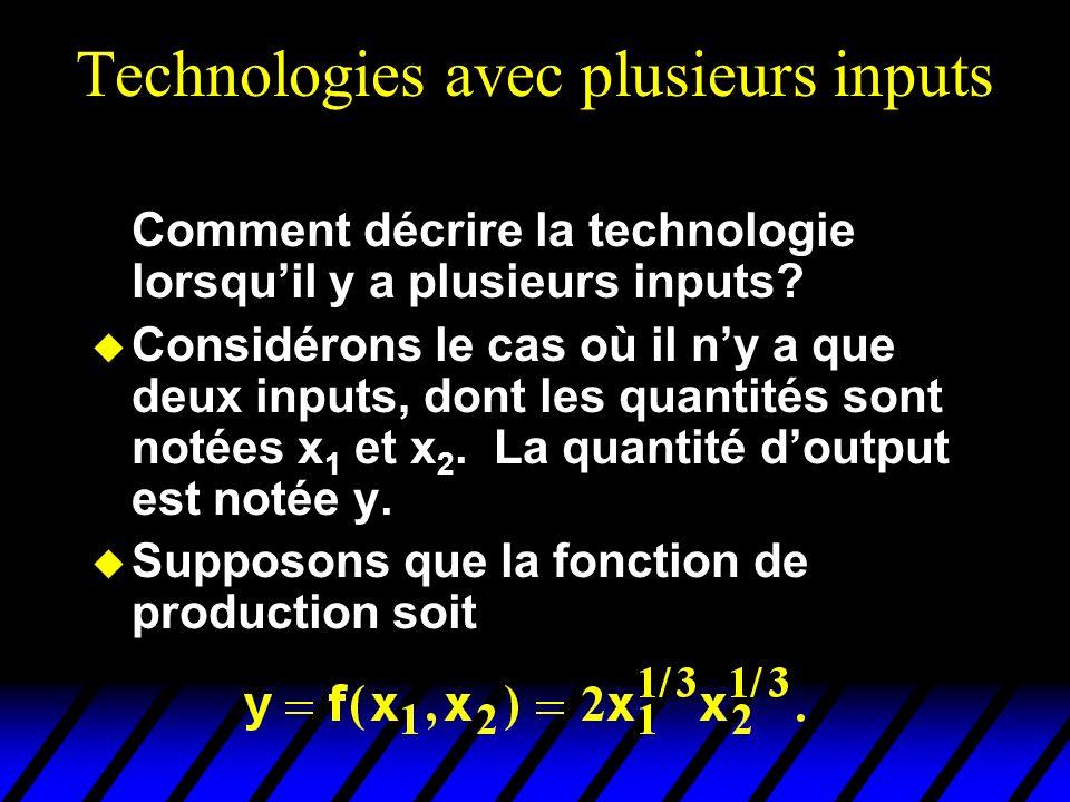 Technologies avec plusieurs inputs Comment décrire la technologie lorsquil y a plusieurs inputs? Considérons le cas où il ny a que deux inputs, dont l
