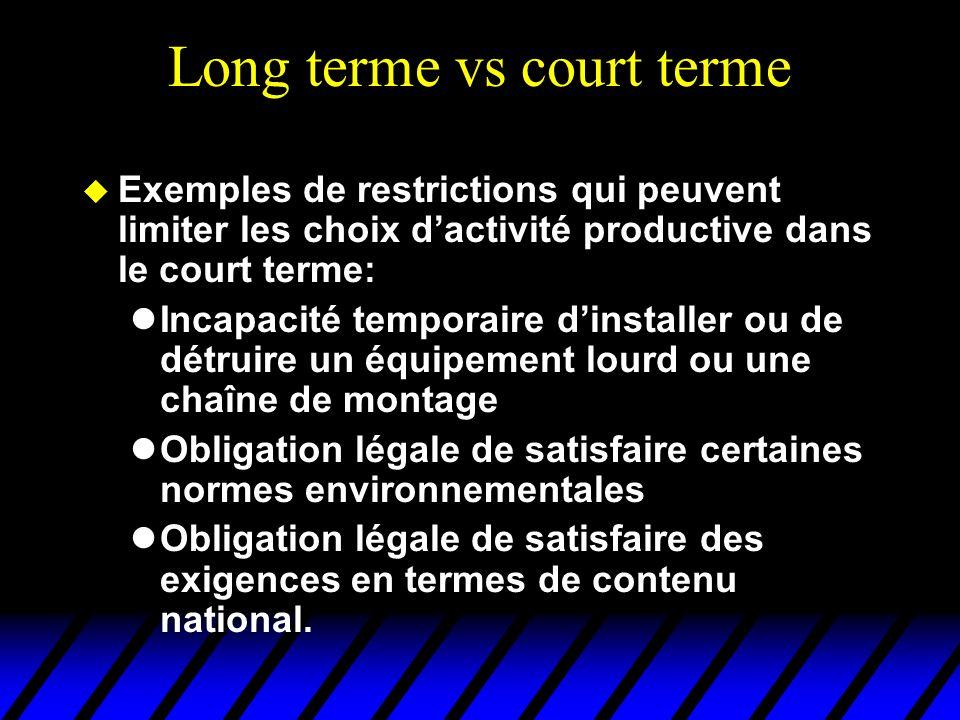 Long terme vs court terme Exemples de restrictions qui peuvent limiter les choix dactivité productive dans le court terme: Incapacité temporaire dinst