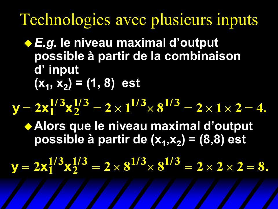 Technologies avec plusieurs inputs E.g. le niveau maximal doutput possible à partir de la combinaison d input (x 1, x 2 ) = (1, 8) est Alors que le ni