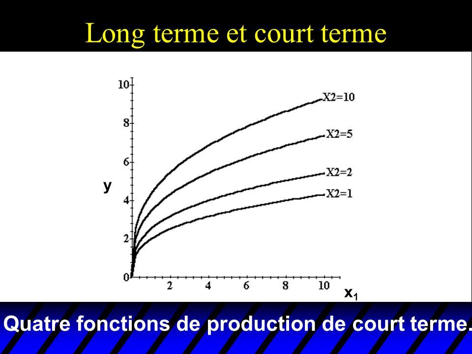 x1x1 y Quatre fonctions de production de court terme.