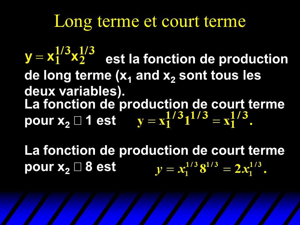 Long terme et court terme est la fonction de production de long terme (x 1 and x 2 sont tous les deux variables). La fonction de production de court t