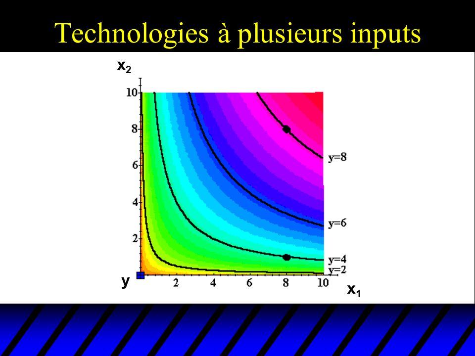 Technologies à plusieurs inputs x1x1 x2x2 y