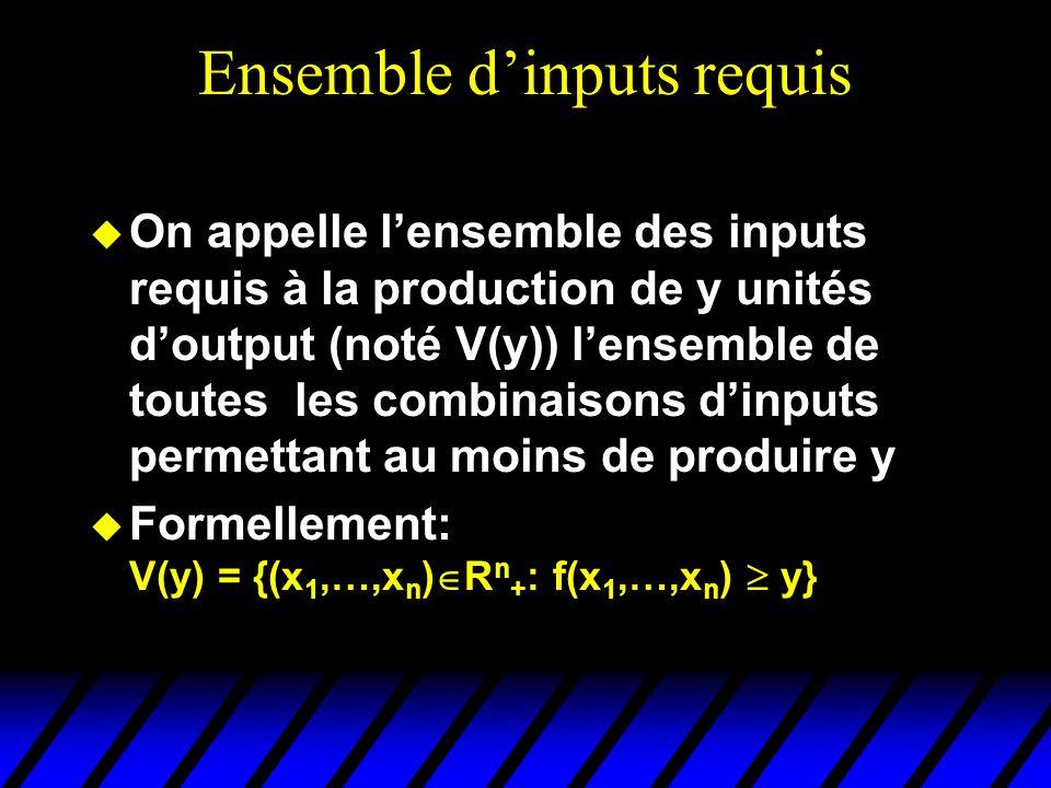 Ensemble dinputs requis On appelle lensemble des inputs requis à la production de y unités doutput (noté V(y)) lensemble de toutes les combinaisons di