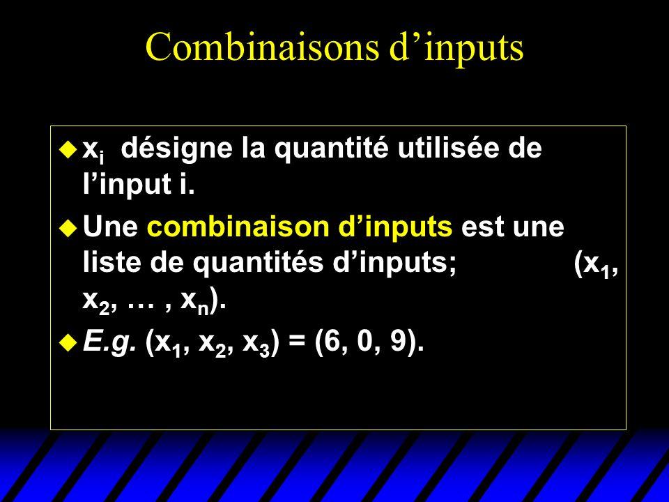 Combinaisons dinputs x i désigne la quantité utilisée de linput i. Une combinaison dinputs est une liste de quantités dinputs; (x 1, x 2, …, x n ). E.