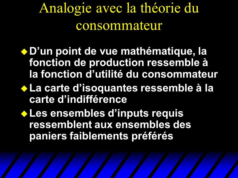 Analogie avec la théorie du consommateur Dun point de vue mathématique, la fonction de production ressemble à la fonction dutilité du consommateur La
