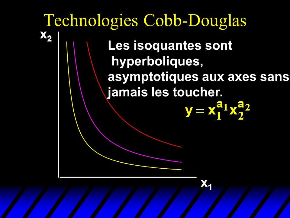 x2x2 x1x1 Les isoquantes sont hyperboliques, asymptotiques aux axes sans jamais les toucher. Technologies Cobb-Douglas