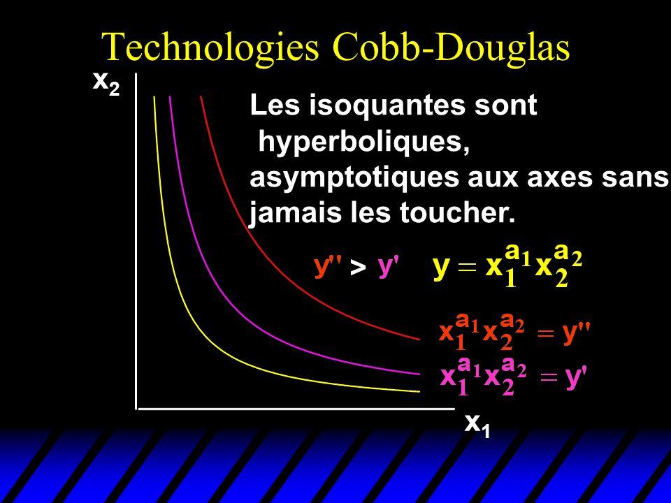 x2x2 x1x1 Les isoquantes sont hyperboliques, asymptotiques aux axes sans jamais les toucher. Technologies Cobb-Douglas >