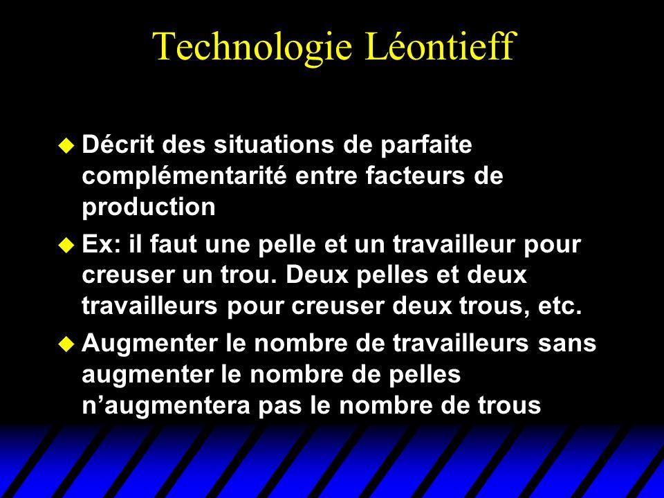 Technologie Léontieff Décrit des situations de parfaite complémentarité entre facteurs de production Ex: il faut une pelle et un travailleur pour creuser un trou.