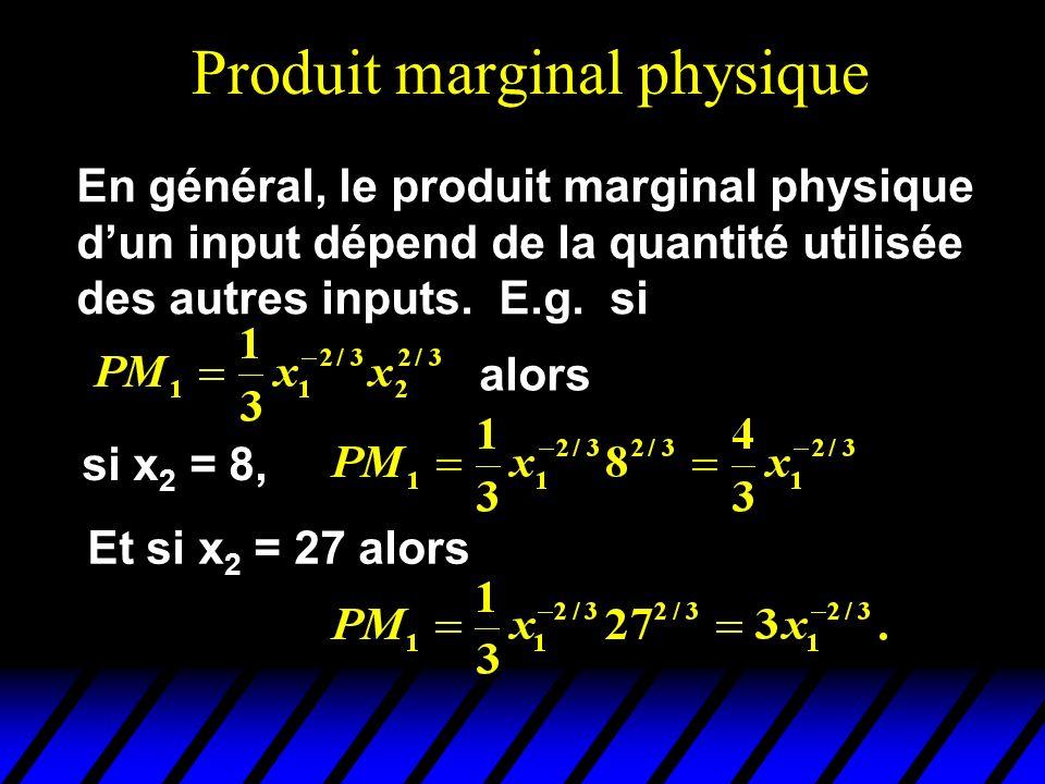 Produit marginal physique En général, le produit marginal physique dun input dépend de la quantité utilisée des autres inputs. E.g. si alors Et si x 2