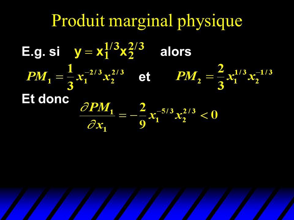 Produit marginal physique et E.g. sialors Et donc